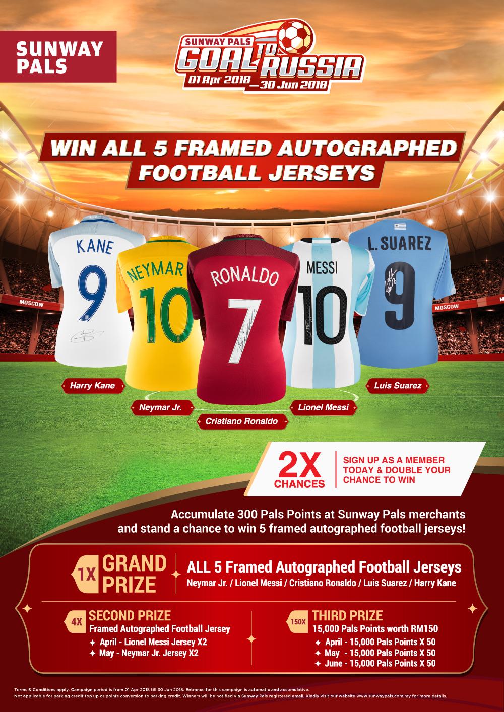 Win 5 Framed Autographed Football Jerseys