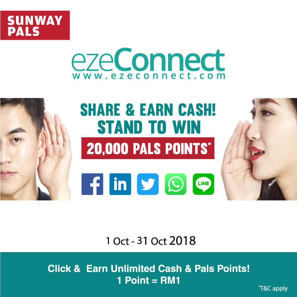 Share and Win Attractive Prizes
